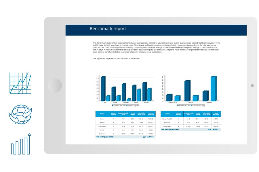Tablet with a benchmark report on corporate travel spend