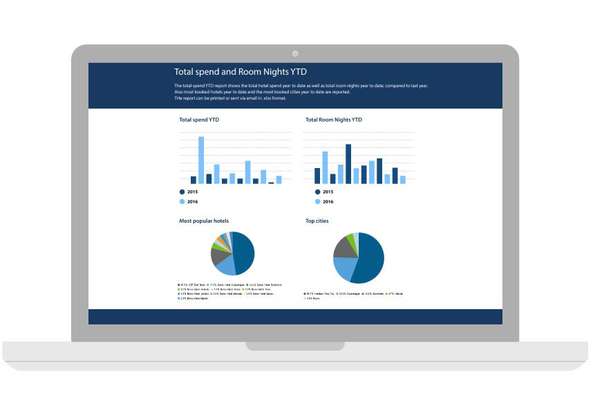 Laptop showing a report of total spend in business hotels